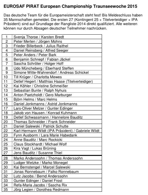 Deutsche Teilnehmerliste Europameisterschaft Pirat 2015